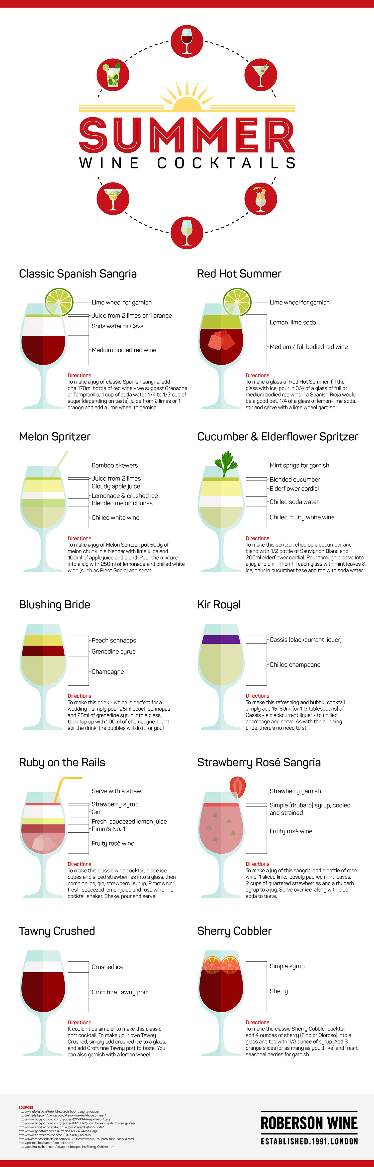 Summer Wine Cocktails Robersons Wine_Final
